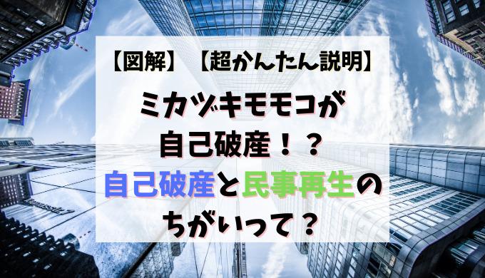 モコ 倒産 ミカヅキモ